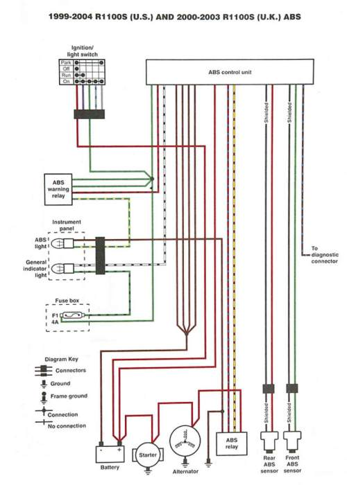 small resolution of aprilia sr 50 wiring diagram diagram auto wiring diagram aprilia rs 50 wiring diagram 2000 aprilia
