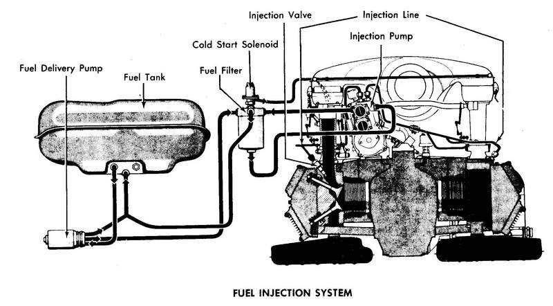 related with nissan frontier engine diagram turbocharge