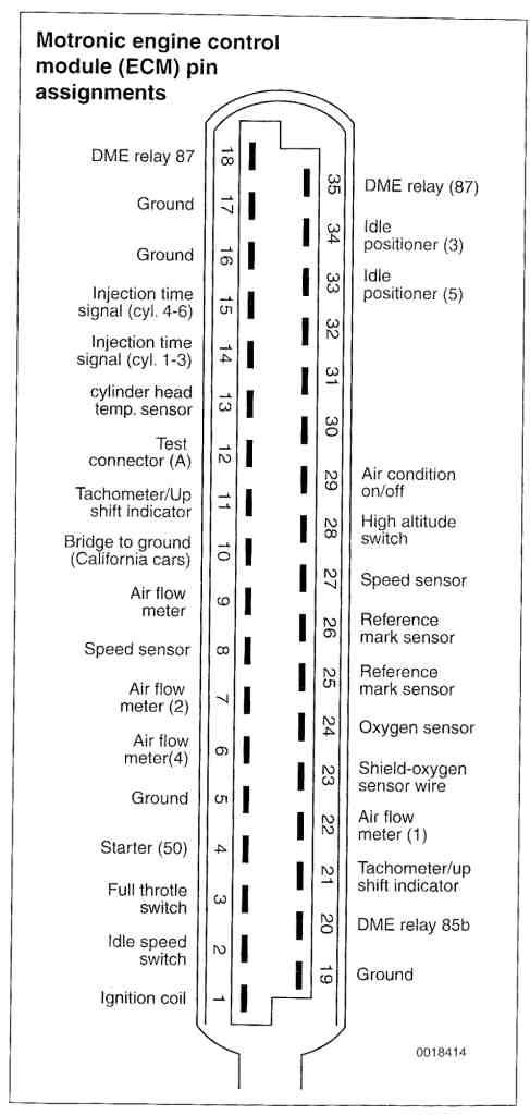 bosch 0261200402 ecu (dme) wiring diagrams