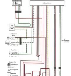 2003 Buell Blast Wiring Diagram - harley davidson sportster 883 fuse on tomos wiring diagram, bajaj wiring diagram, husaberg wiring diagram, harris wiring diagram, lincoln wiring diagram, garelli wiring diagram, johnson wiring diagram, packard wiring diagram, ossa wiring diagram, ajs wiring diagram, bourget wiring diagram, beta wiring diagram, cooper wiring diagram, norton wiring diagram, geo wiring diagram, case wiring diagram, saxon wiring diagram, honda wiring diagram, taylor wiring diagram, clark wiring diagram,