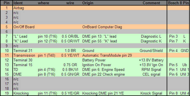 6 pin cdi wiring diagram wire frame diagrams how to use an obdii diagnostic port in a 3.6 transplant. - page 2 pelican parts technical bbs