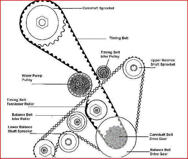 Pelican Parts Porsche 924 Engine Diagram. Porsche. Auto