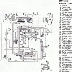 Porsche 996 Turbo Wiring Diagram C Bus Home Fuel Pump | Get Free Image About
