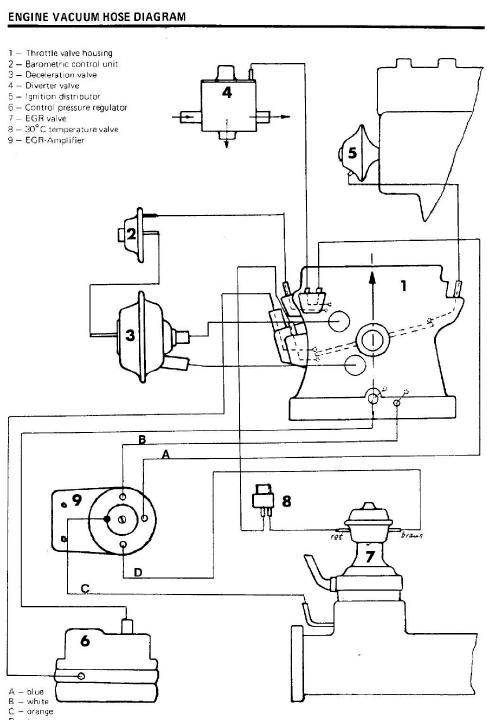 1985 Porsche 928 Wiring Diagram, 1985, Get Free Image