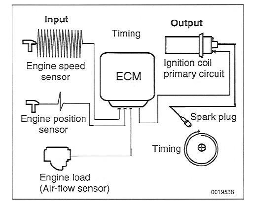 Porsche Boxster Engine Diagram 02. Porsche. Auto Wiring