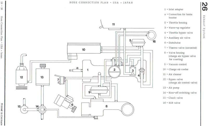 Vacuum Parts: Vacuum Parts Reno Nv