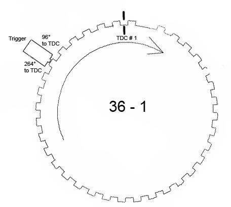 Niengroem's Blog: volvo ignition lock cylinder