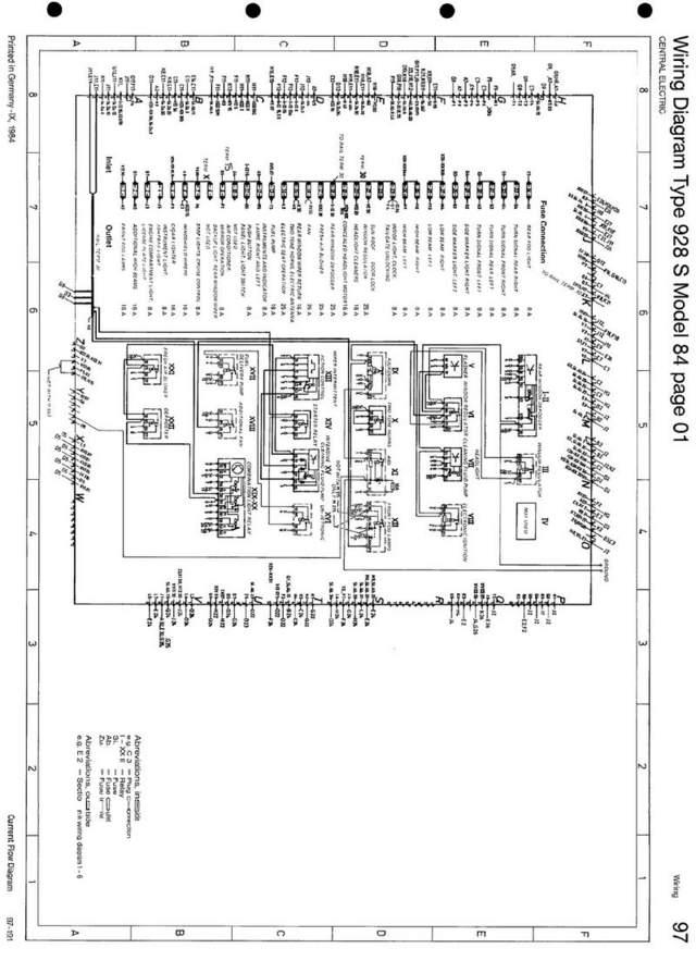 1972 porsche 914 wiring diagram pat trap 84 944 fuse box 911 2005 ~ elsavadorla