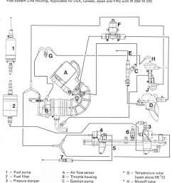 porsche 968 vacuum diagram wiring diagram show 1983 porsche 944 vacuum diagram porsche 968 vacuum diagram [ 800 x 1030 Pixel ]