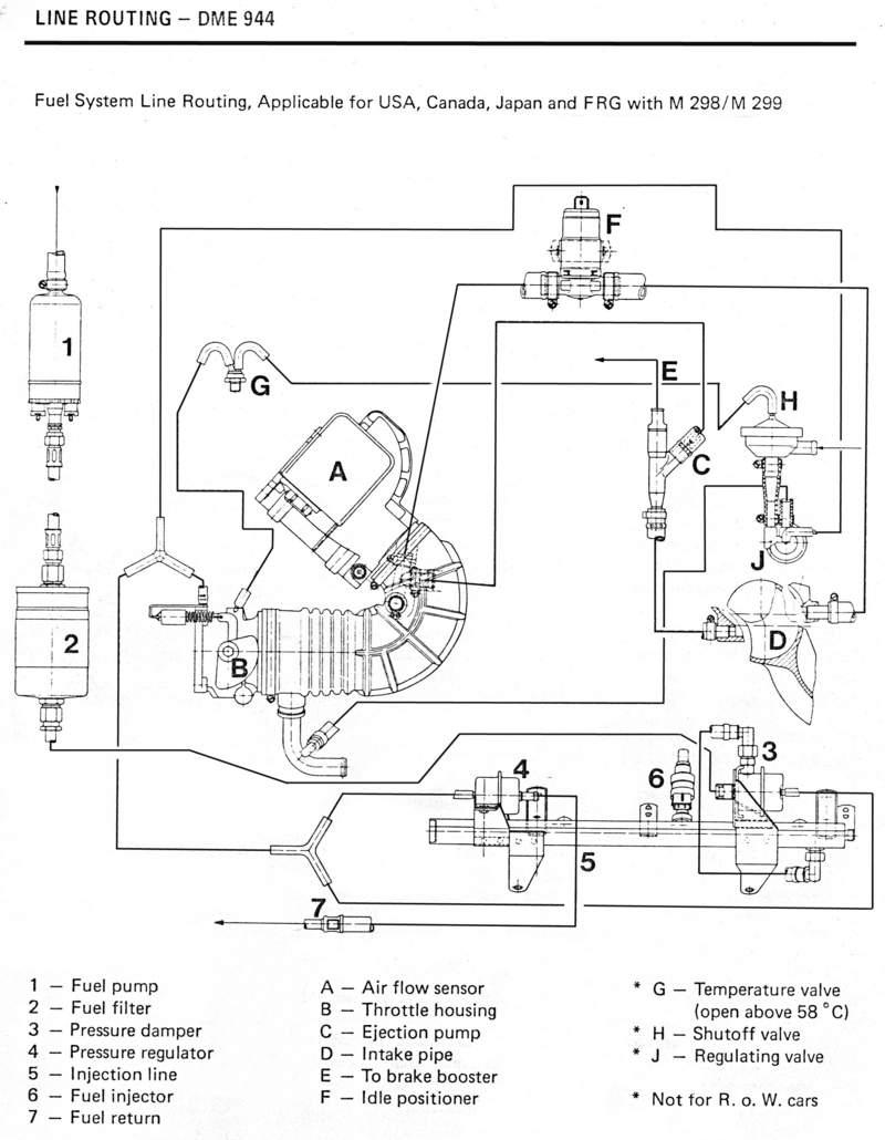 medium resolution of porsche 968 vacuum diagram wiring diagram show 1983 porsche 944 vacuum diagram porsche 968 vacuum diagram