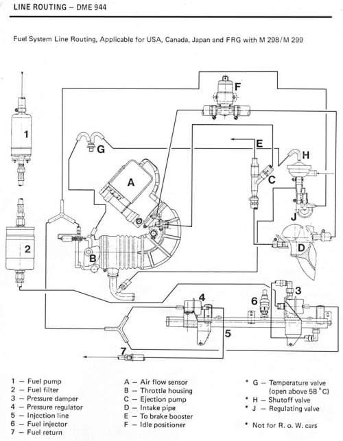 small resolution of porsche 968 vacuum diagram wiring diagram show 1983 porsche 944 vacuum diagram porsche 968 vacuum diagram