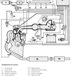 porsche 968 vacuum diagram wiring diagram show porsche 968 vacuum diagram porsche 968 vacuum diagram [ 800 x 1211 Pixel ]