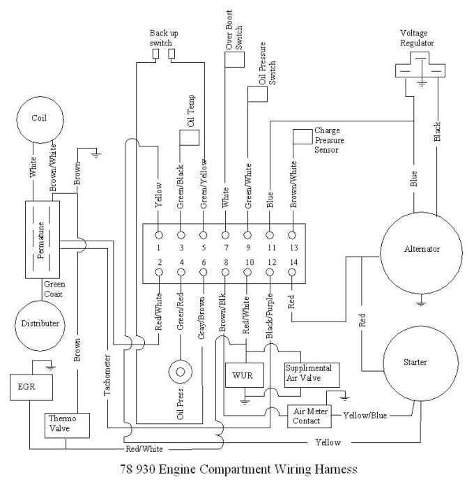 looking for engine wiring harness diagram 82 930  pelican