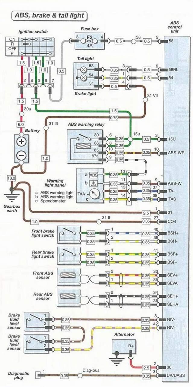 hight resolution of abs ke module diagram abs free engine image for user kawasaki super sherpa 250 kawasaki super