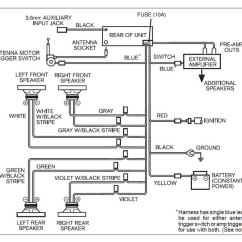 2002 Land Rover Discovery Radio Wiring Diagram 220v Outlet 1985 928s Stereo - Page 3 Pelican Parts Forums