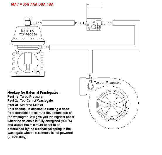 haltech wiring diagram seven plug trailer pelican parts forums - view single post how to make stock wastegate adjustable