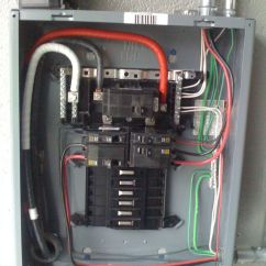 Qo Load Center Wiring Diagram 3 Wire Guitar Pickup Square D 100 Sub Panel | Get Free Image About