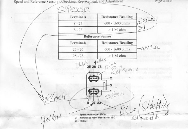 1985 Porsche 944 Fuse Box - Wiring Diagram Databaseporsche