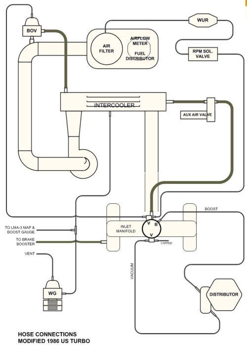 small resolution of porsche 930 vacuum diagram