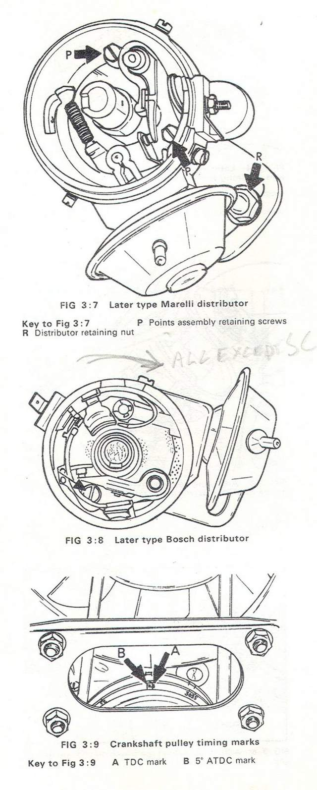 Is there good literature on how Bosch Distributors work