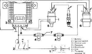 Ignition problem  Pelican Parts Forums