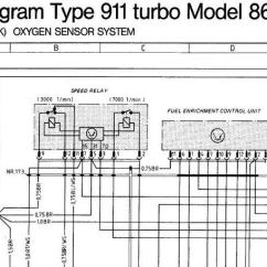 Porsche Cayenne Wiring Diagram For Refrigerator 930 Electrical & Emissions Parts Locations - Pelican Forums