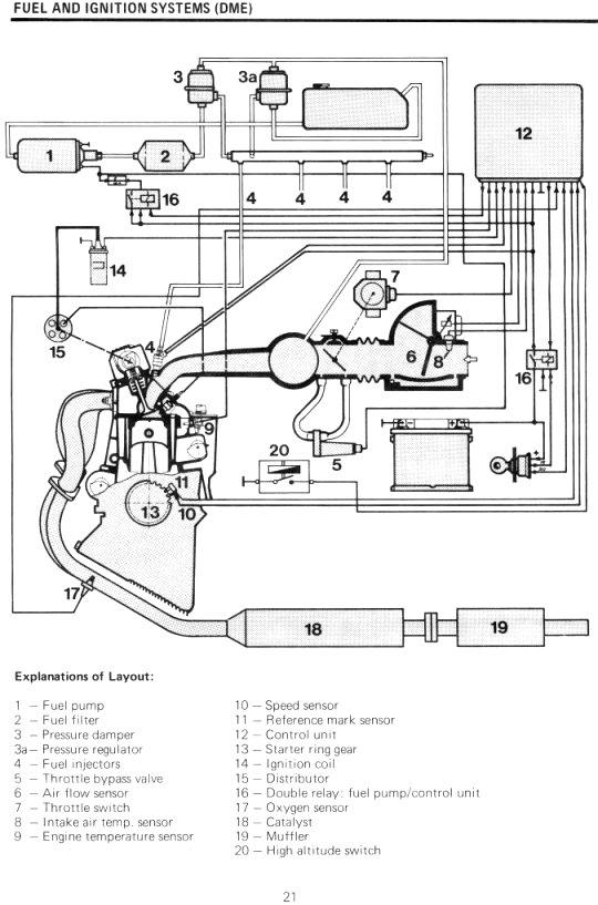 [DIAGRAM] Porsche 911 Turbo Vacuum Diagram