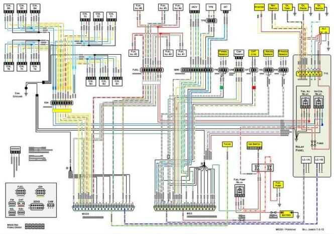 vw t4 wiring diagram wiring diagram vw eurovan aux battery wiring diagram