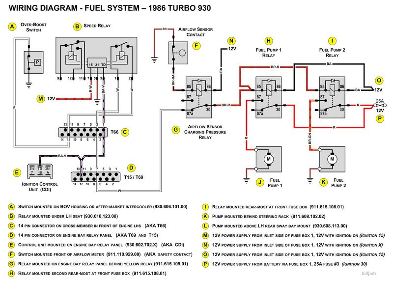 diagrams 1459992 porsche 928 wiring diagram wiring diagram type Types of Wire porsche 928 fuel pump wiring diagram