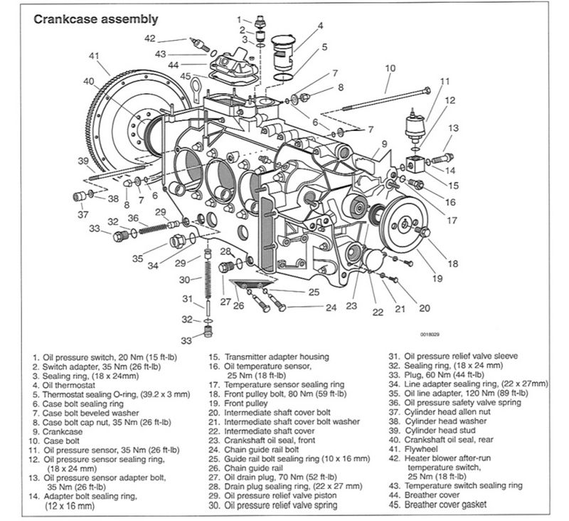 1999 Ford Expedition Ed Bauer Fuse Box Diagram • Wiring