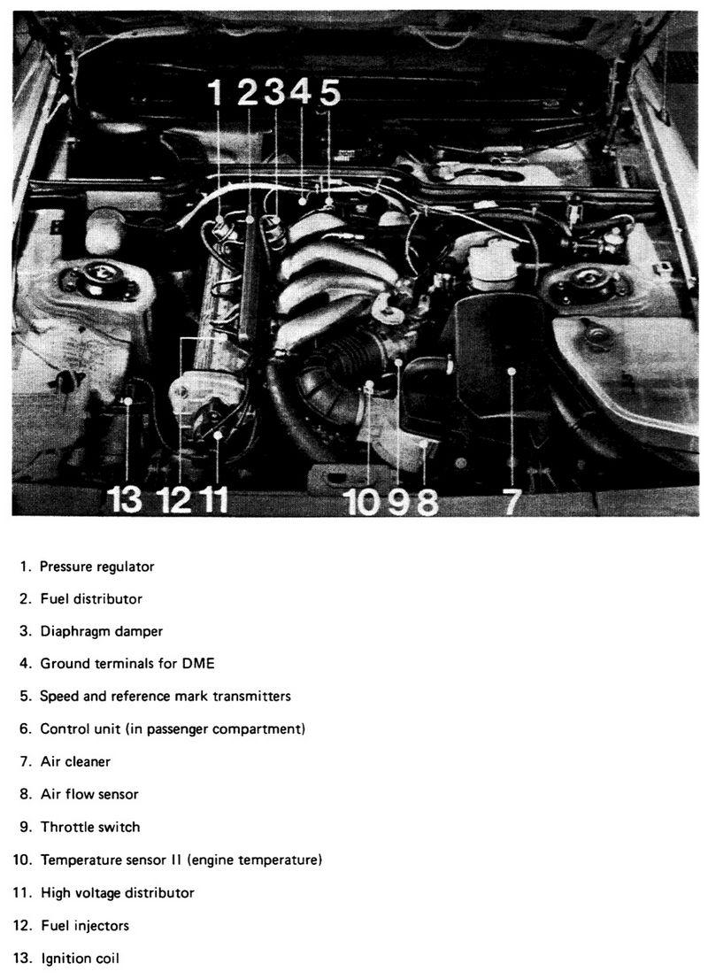 medium resolution of bmw engine bay diagram