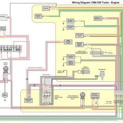 Porsche 911 Engine Diagram Of Parts Ibanez Wiring Diagrams Manual E Books Harness Pelican Forumsporsche 14