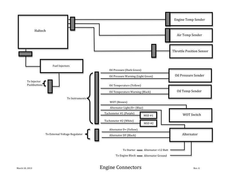 Icm Literature Wiring Diagrams Literature Writing Wiring