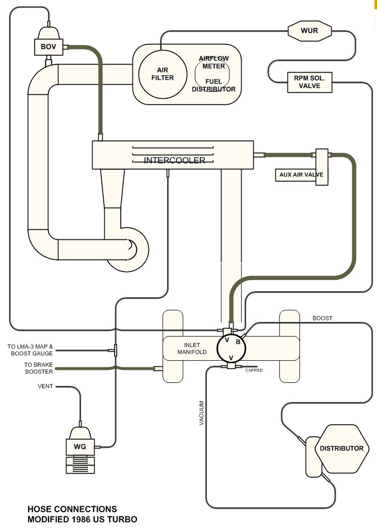 porsche 944 wiring diagrams samsung gas dryer diagram vacuum connections for sc turbo conversion - pelican parts technical bbs