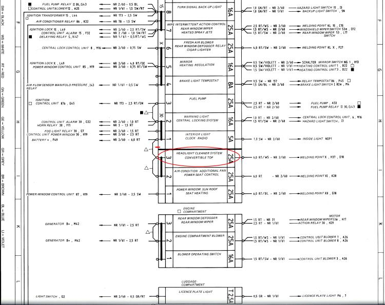 1981 Porsche Fuse Panel. Porsche. Auto Fuse Box Diagram