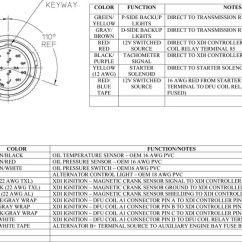 Honeywell Motorized Valve Wiring Diagram Basic Household Diagrams 14 Pin Harness Bobcat S185 Wiring-diagram ~ Elsalvadorla