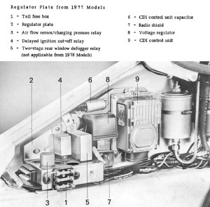 Rear Fuse Box Diagram  Pelican Parts Forums