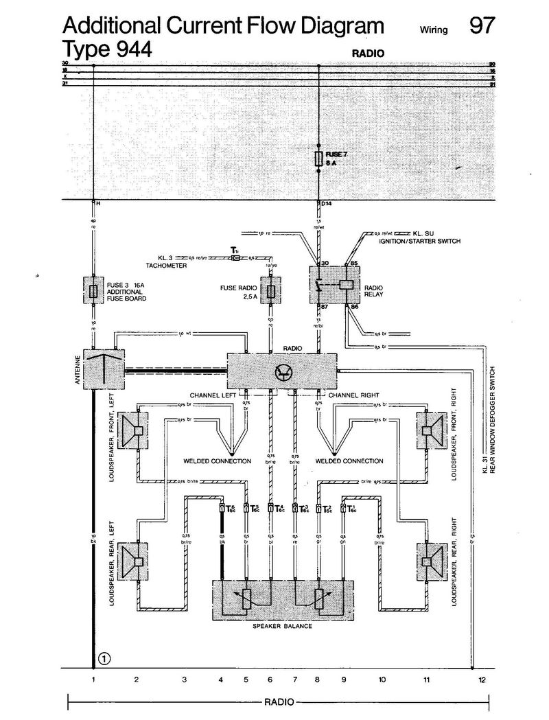 1984 porsche 944 radio wiring diagram simplicity landlord dlx blaupunkt and fader control - pelican parts forums