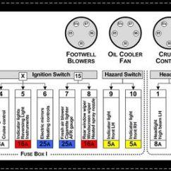 1985 Porsche 944 Radio Wiring Diagram 94 Acura Integra Stereo 930 Turbo | Get Free Image About
