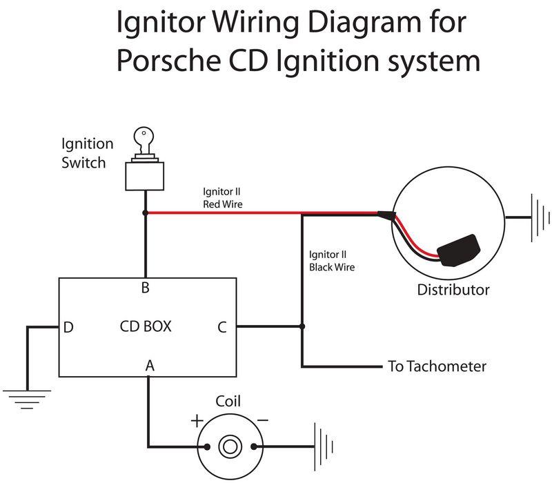 pertronix ignitor ii wiring diagram subaru brz stereo ballast resistor great installation of tach rh co104nt helft bahoz de bypass