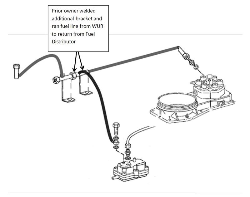 WUR Return Fuel line - Pelican Parts Forums