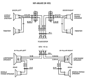 1985 928S Stereo wiring  Page 3  Pelican Parts Forums
