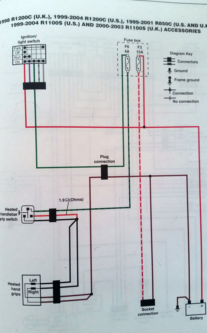 hight resolution of diagram looks so simple