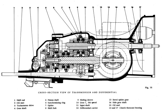 Volkswagen Beetle Transmission Diagram, Volkswagen, Free