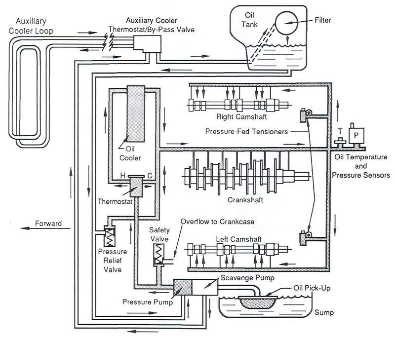 Lincoln Ls Heater Flow Diagram, Lincoln, Free Engine Image