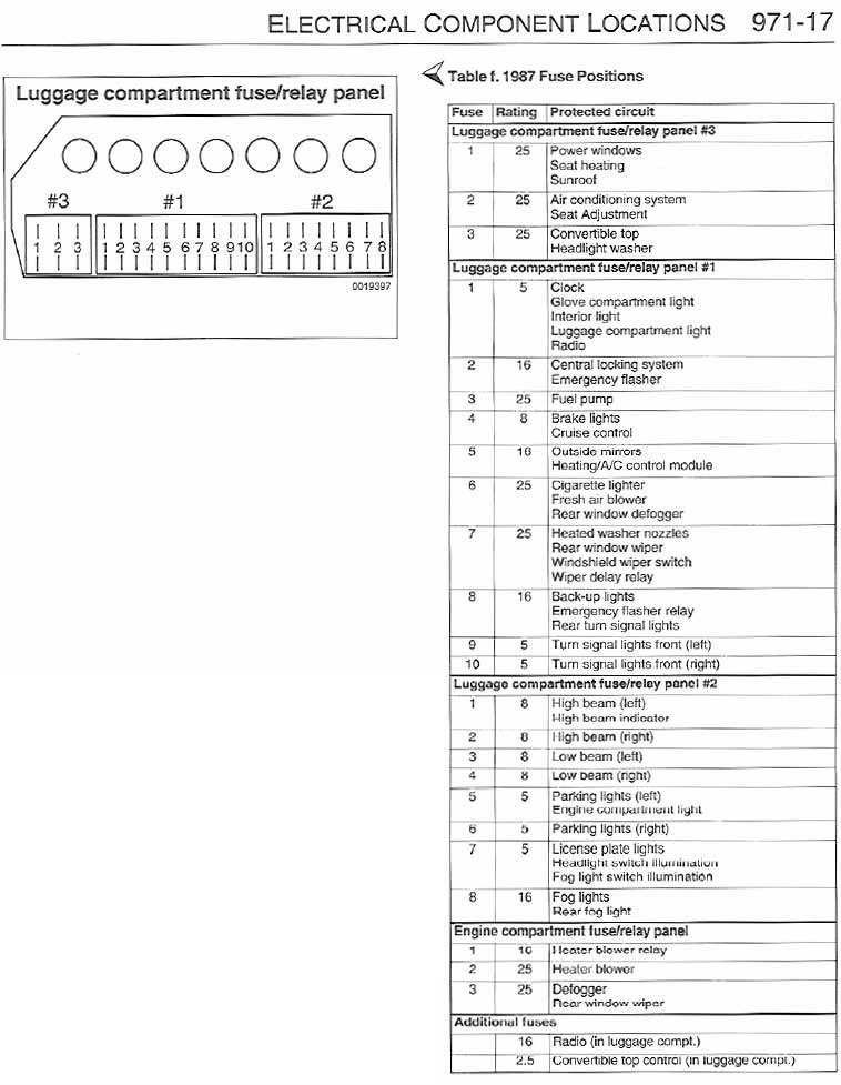 porsche 911 964 wiring diagram 2004 ford ranger engine fuse 1989 great installation of box data detailed rh go129le aahorn de