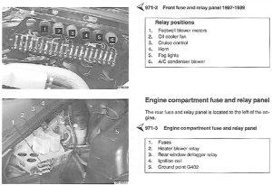 1987 Fuse box diagram help  Pelican Parts Forums