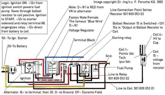 battery wiring diagram for club car flat 4 pin trailer plug retrofitting a 69-73 mfi engine to 1966 carb'd 911? - pelican parts forums