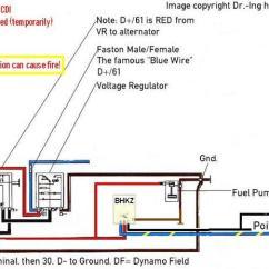5 Pin Cdi Box Wiring Diagram L14 30 Diameter Dc Wire Great Installation Of Simple Schema Rh 12 Aspire Atlantis De Scooter