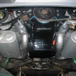Porsche 996 Wiring Diagram 2001 Hdmi Wire Color Boxster Engine Radiator Location, Porsche, Get Free Image About
